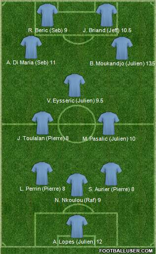 Dream Team 3-5-2 football formation