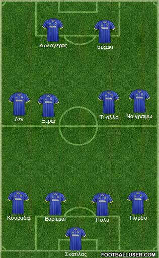 AFC Wimbledon 4-4-2 football formation