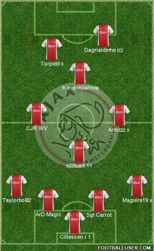 AFC Ajax 3-5-1-1 football formation