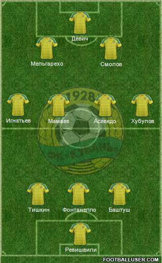 Kuban Krasnodar 3-4-3 football formation
