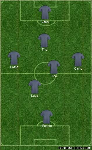 Dream Team 4-1-3-2 football formation