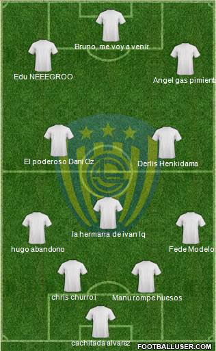 C Sportivo Luqueño 4-3-3 football formation