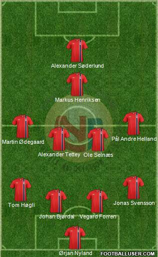 Norway 4-2-2-2 football formation
