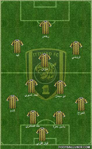 Al-Ittihad (KSA) 4-2-1-3 football formation