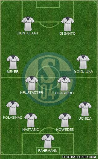 FC Schalke 04 4-4-2 football formation