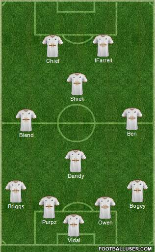 Swansea City 4-2-1-3 football formation