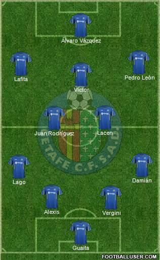 Getafe C.F., S.A.D. 4-5-1 football formation