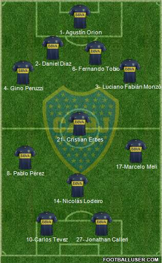 Boca Juniors 4-3-2-1 football formation