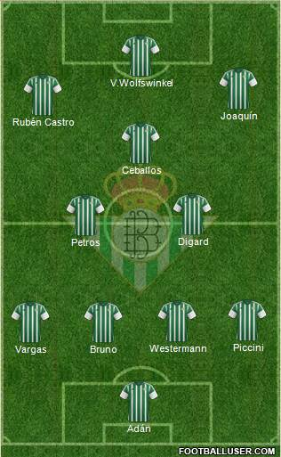 Real Betis B., S.A.D. 4-2-1-3 football formation