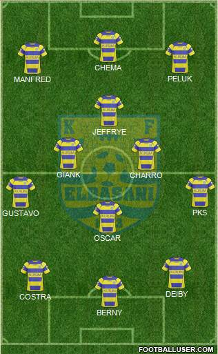 KS Elbasani 3-4-2-1 football formation