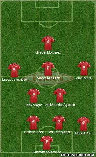 SK Brann 4-3-2-1 football formation