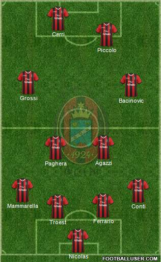 Virtus Lanciano 4-4-2 football formation