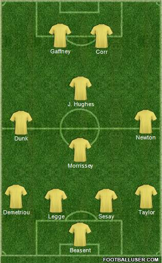 Cambridge United 4-4-2 football formation