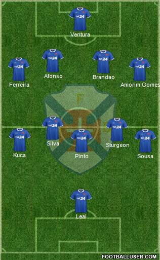 C.F. Os Belenenses - SAD 4-5-1 football formation