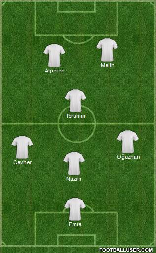 Championship Manager Team 4-2-2-2 football formation