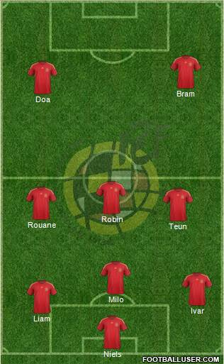 Spain 4-3-1-2 football formation