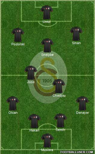 Galatasaray SK 4-2-4 football formation