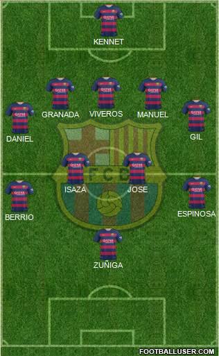F c barcelona spain football formation for Viveros barcelona