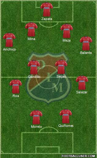 CD Independiente Medellín 4-4-2 football formation