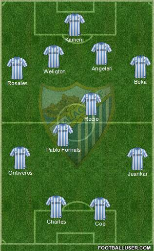 Málaga C.F. B 4-4-2 football formation