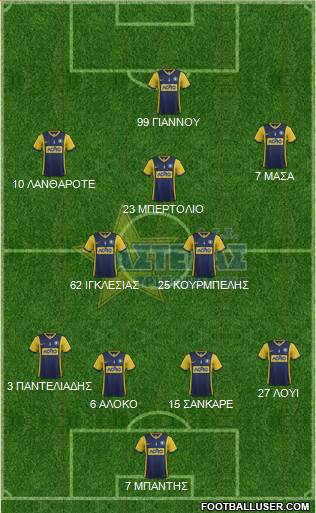 AGS Asteras Tripolis 4-1-3-2 football formation