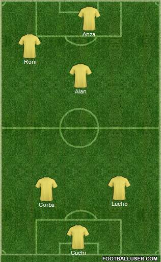World Cup 2014 Team 3-5-2 football formation