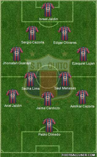 S Deportivo Quito 4-4-1-1 football formation