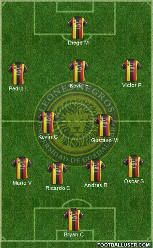 Club Universidad de Guadalajara 4-2-3-1 football formation