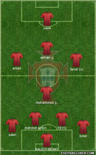 Portugal 3-4-3 football formation
