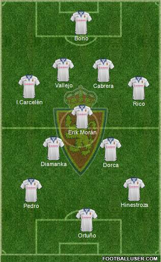 R. Zaragoza S.A.D. 4-3-2-1 football formation