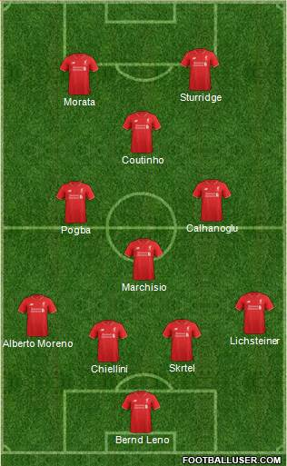 Liverpool 4-3-1-2 football formation