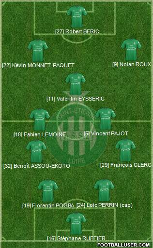 A.S. Saint-Etienne 4-2-1-3 football formation