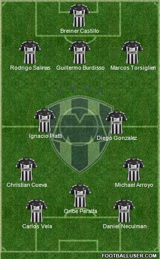 Club de Fútbol Monterrey 3-4-3 football formation