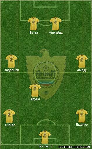Anzhi Makhachkala 4-3-2-1 football formation