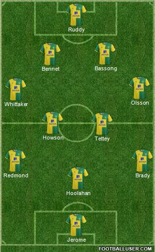 Norwich City 4-4-1-1 football formation