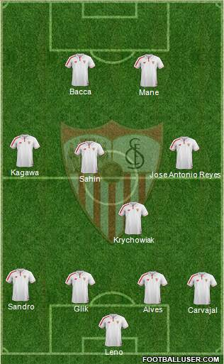 Sevilla F.C., S.A.D. 4-1-3-2 football formation