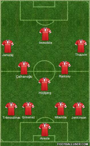 Barnsley 4-3-2-1 football formation