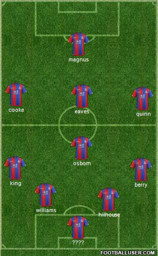 Crystal Palace 4-1-2-3 football formation