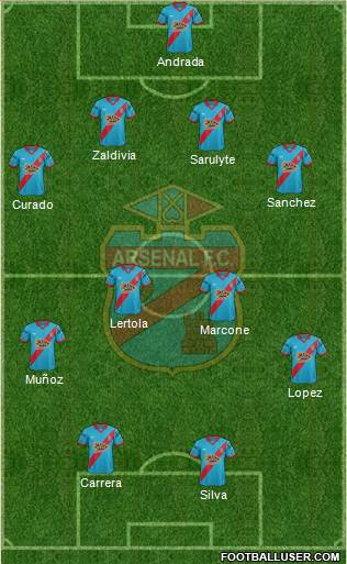 Arsenal de Sarandí 4-4-2 football formation