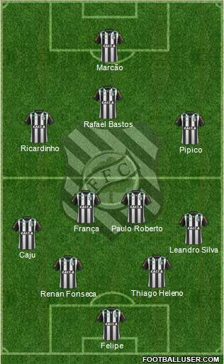 Figueirense FC 4-2-1-3 football formation