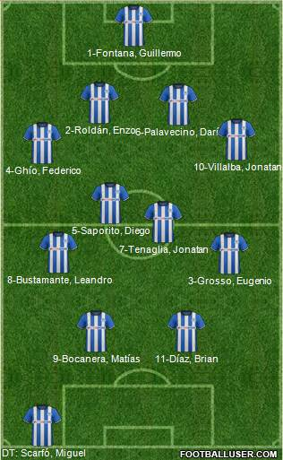 Wigan Athletic 3-5-1-1 football formation