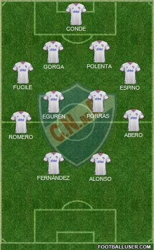 Club Nacional de Football 4-4-2 football formation