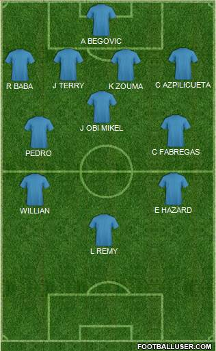 Champions League Team 4-1-4-1 football formation