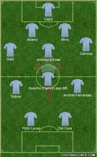 R.C. Celta S.A.D. 5-3-2 football formation