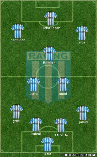 Racing Club 4-2-1-3 football formation