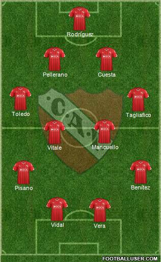 Independiente 5-3-2 football formation
