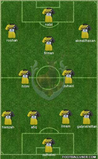 Tampines Rovers FC 4-2-3-1 football formation