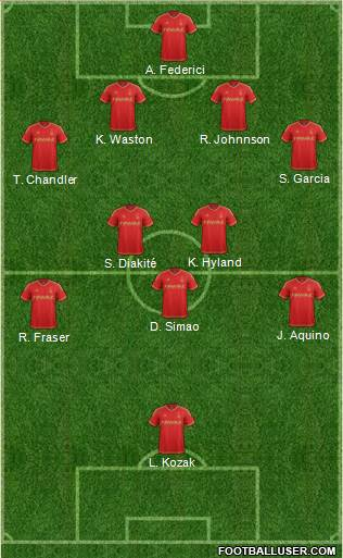 Nottingham Forest 4-5-1 football formation