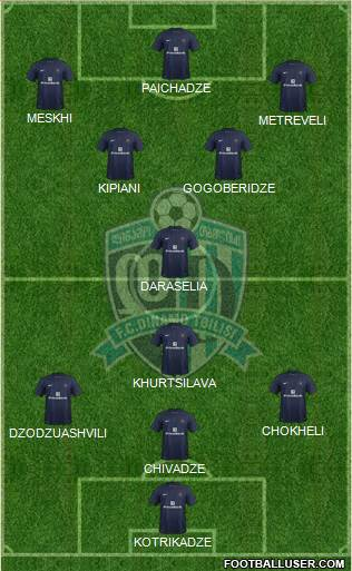 Dinamo Tbilisi 4-3-3 football formation