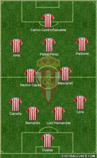 Real Sporting S.A.D. 3-5-1-1 football formation
